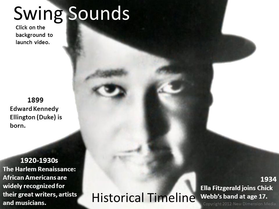Click on the background to launch video.1899 Edward Kennedy Ellington (Duke) is born.