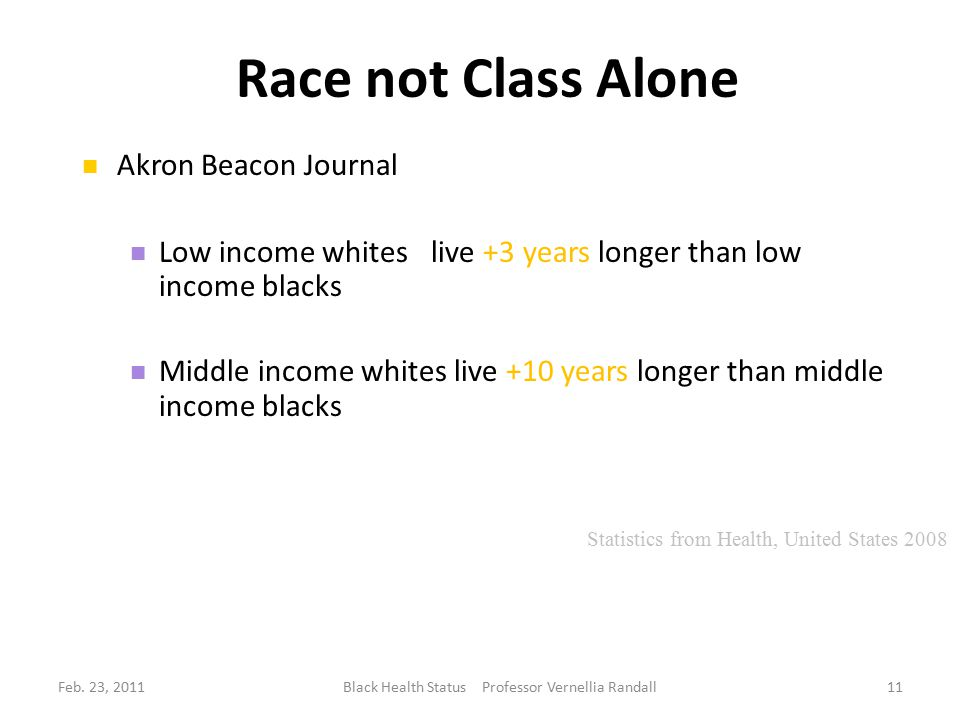 Race not Class Alone Akron Beacon Journal Low income whites live +3 years longer than low income blacks Middle income whites live +10 years longer than middle income blacks Feb.