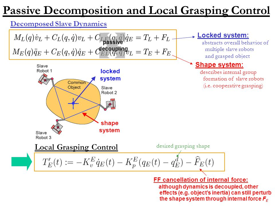 locked system shape system Passive Decomposition and Local Grasping Control Decomposed Slave Dynamics passive decoupling Local Grasping Control FF cancellation of internal force: although dynamics is decoupled, other effects (e.g.