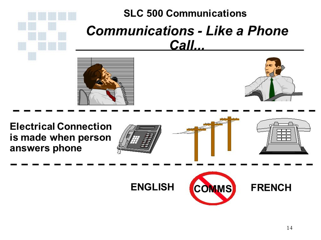 SLC 500 Communications 14 Communications - Like a Phone Call... Electrical Connection is made when person answers phone ENGLISH FRENCH COMMS