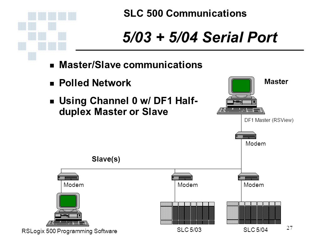 SLC 500 Communications 27 5/03 + 5/04 Serial Port n Master/Slave communications n Polled Network n Using Channel 0 w/ DF1 Half- duplex Master or Slave