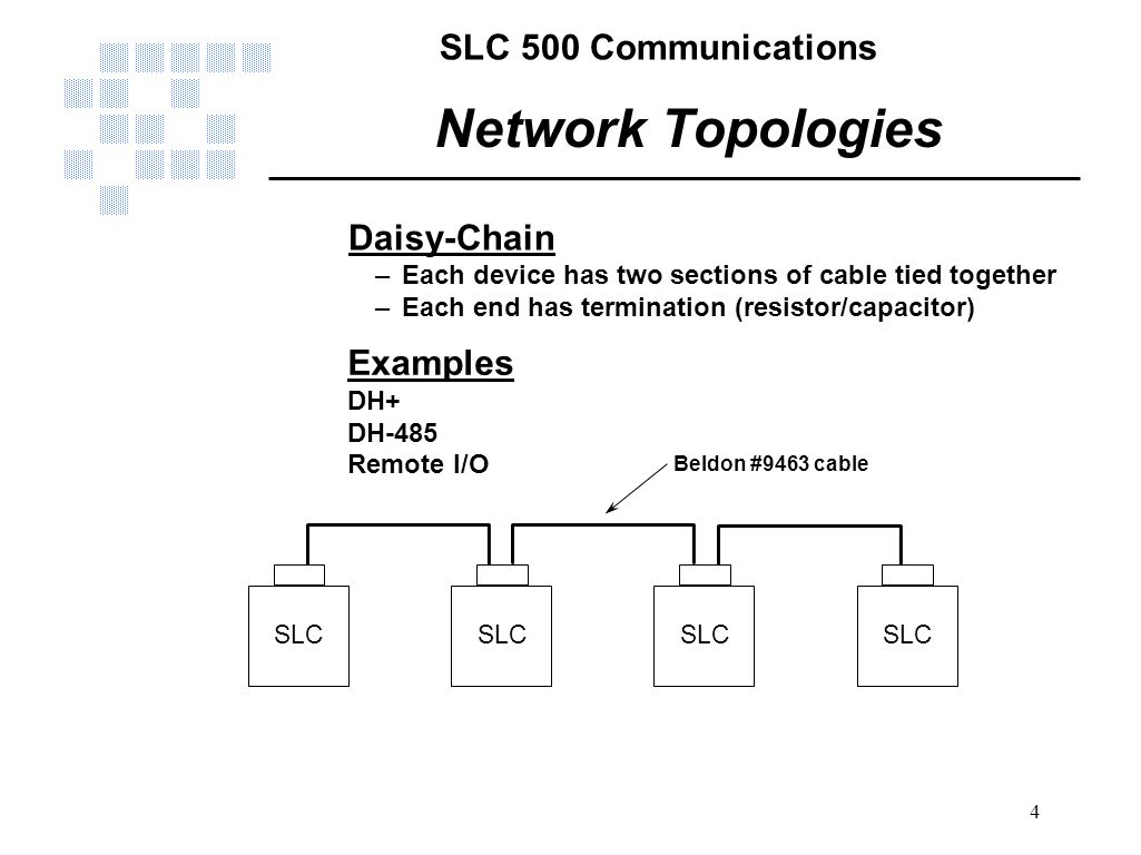 SLC 500 Communications 4 Network Topologies Daisy-Chain –Each device has two sections of cable tied together –Each end has termination (resistor/capac