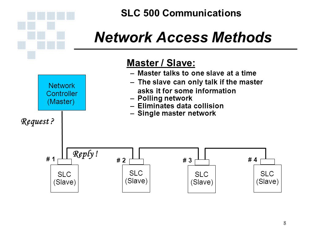 SLC 500 Communications 8 Network Controller (Master) Request ? Reply ! Network Access Methods Master / Slave: –Master talks to one slave at a time –Th