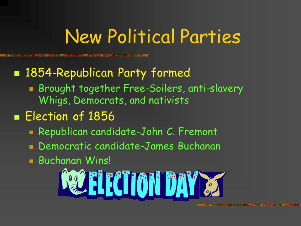 New Political Parties Whig Party split over the issue of slavery Split left it easy for Democrat Franklin Pierce to be elected (1852) president New pa