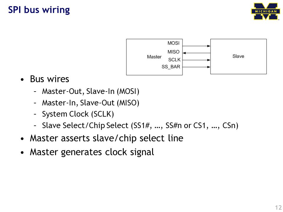 12 SPI bus wiring Bus wires –Master-Out, Slave-In (MOSI) –Master-In, Slave-Out (MISO) –System Clock (SCLK) –Slave Select/Chip Select (SS1#, …, SS#n or CS1, …, CSn) Master asserts slave/chip select line Master generates clock signal