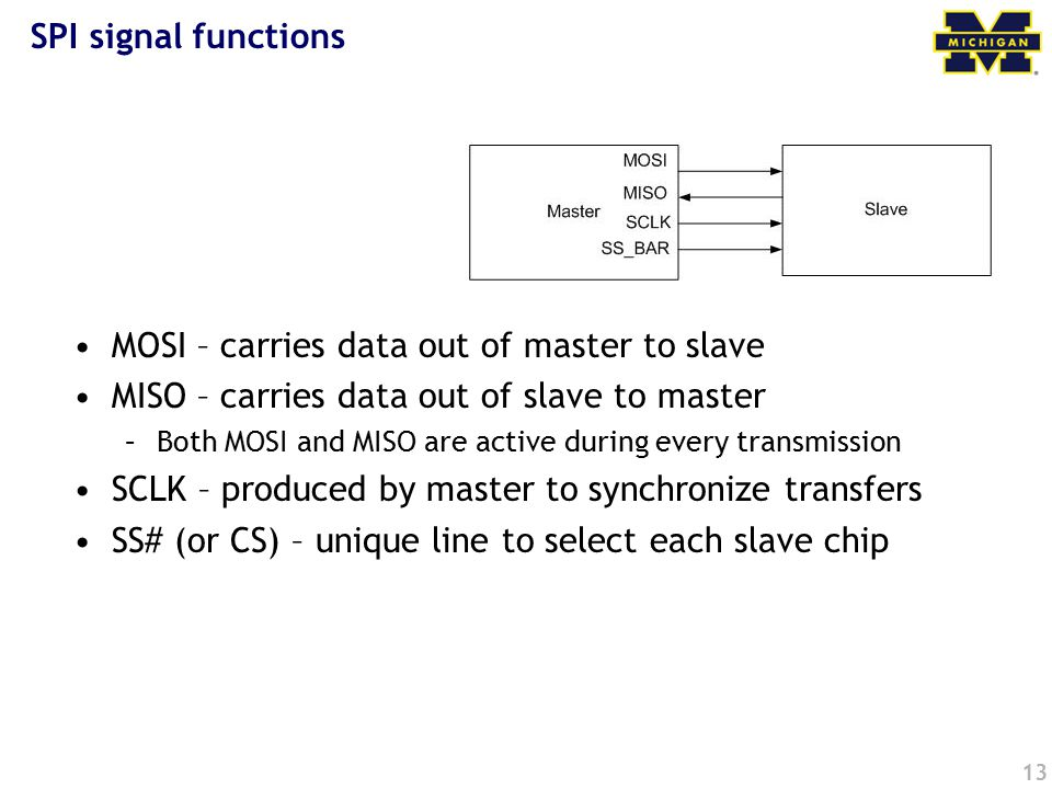 13 SPI signal functions MOSI – carries data out of master to slave MISO – carries data out of slave to master –Both MOSI and MISO are active during every transmission SCLK – produced by master to synchronize transfers SS# (or CS) – unique line to select each slave chip