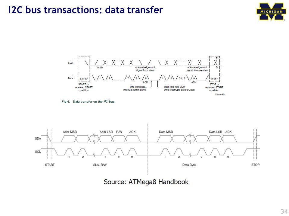 34 I2C bus transactions: data transfer