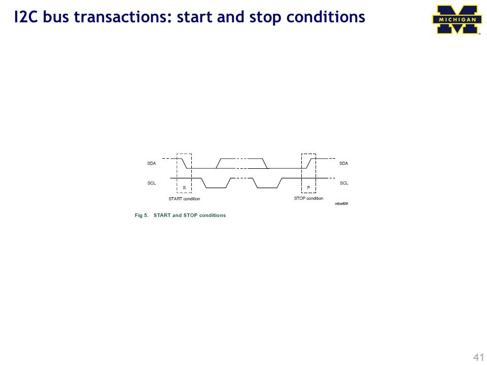 41 I2C bus transactions: start and stop conditions