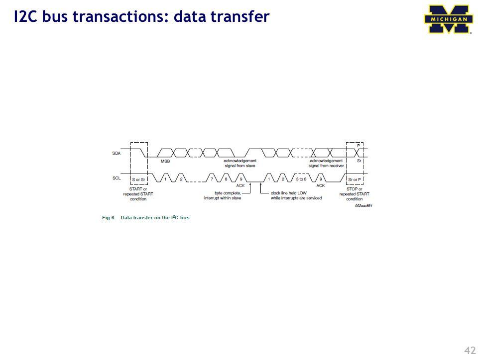 42 I2C bus transactions: data transfer