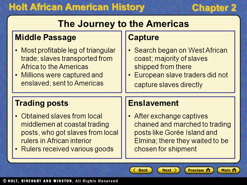 Holt African American History Chapter 2 Middle Passage Most profitable leg of triangular trade; slaves transported from Africa to the Americas Million