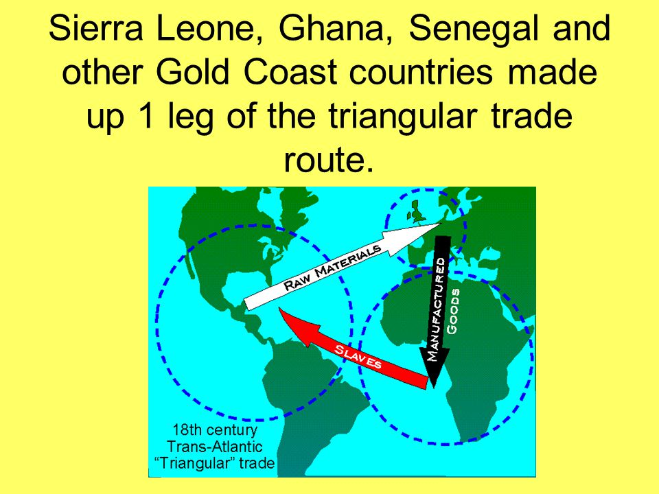 Sierra Leone, Ghana, Senegal and other Gold Coast countries made up 1 leg of the triangular trade route.