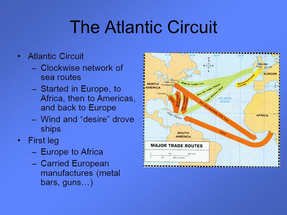 The Atlantic Circuit Atlantic Circuit –Clockwise network of sea routes –Started in Europe, to Africa, then to Americas, and back to Europe –Wind and ""