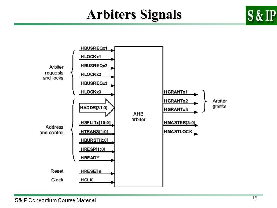 18 S&IP Consortium Course Material Arbiters Signals
