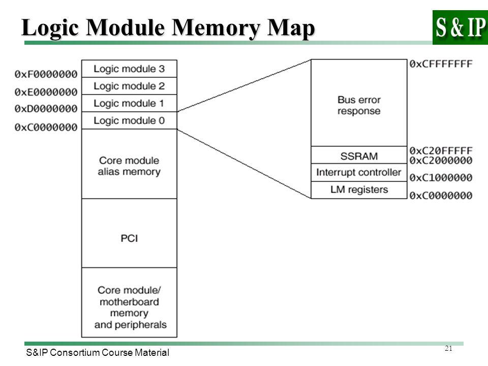 21 S&IP Consortium Course Material Logic Module Memory Map