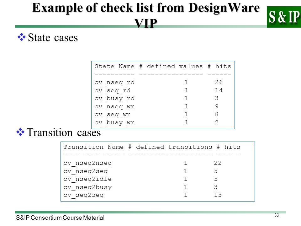 33 S&IP Consortium Course Material Example of check list from DesignWare VIP  State cases State Name # defined values # hits ---------- ---------------- ------ cv_nseq_rd126 cv_seq_rd114 cv_busy_rd13 cv_nseq_wr19 cv_seq_wr18 cv_busy_wr12  Transition cases Transition Name # defined transitions # hits --------------- --------------------- ------ cv_nseq2nseq 1 22 cv_nseq2seq 1 5 cv_nseq2idle 1 3 cv_nseq2busy 1 3 cv_seq2seq 113