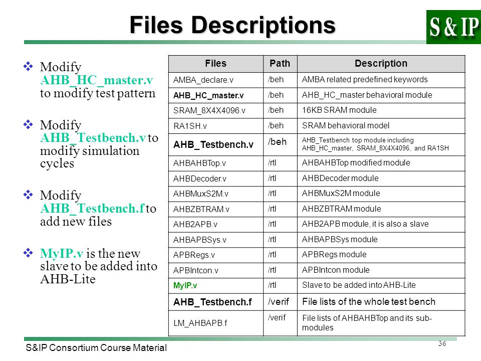 36 S&IP Consortium Course Material Files Descriptions  Modify AHB_HC_master.v to modify test pattern  Modify AHB_Testbench.v to modify simulation cycles  Modify AHB_Testbench.f to add new files  MyIP.v is the new slave to be added into AHB-Lite FilesPathDescription AMBA_declare.v /behAMBA related predefined keywords AHB_HC_master.v /behAHB_HC_master behavioral module SRAM_8X4X4096.v /beh16KB SRAM module RA1SH.v /behSRAM behavioral model AHB_Testbench.v /beh AHB_Testbench top module including AHB_HC_master, SRAM_8X4X4096, and RA1SH AHBAHBTop.v /rtlAHBAHBTop modified module AHBDecoder.v /rtlAHBDecoder module AHBMuxS2M.v /rtlAHBMuxS2M module AHBZBTRAM.v /rtlAHBZBTRAM module AHB2APB.v /rtlAHB2APB module, it is also a slave AHBAPBSys.v /rtlAHBAPBSys module APBRegs.v /rtlAPBRegs module APBIntcon.v /rtlAPBIntcon module MyIP.v /rtlSlave to be added into AHB-Lite AHB_Testbench.f /verifFile lists of the whole test bench LM_AHBAPB.f /verifFile lists of AHBAHBTop and its sub- modules