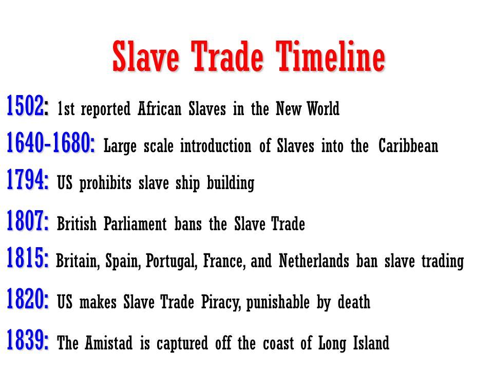 Slave Restraints Slave Branding to prove ownership