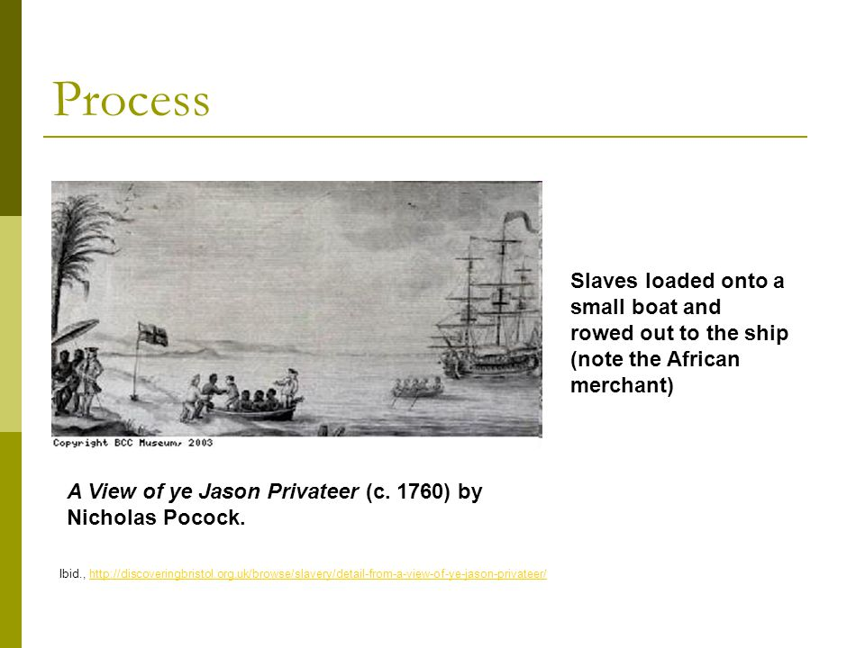 Process Slaves loaded onto a small boat and rowed out to the ship (note the African merchant) A View of ye Jason Privateer (c.