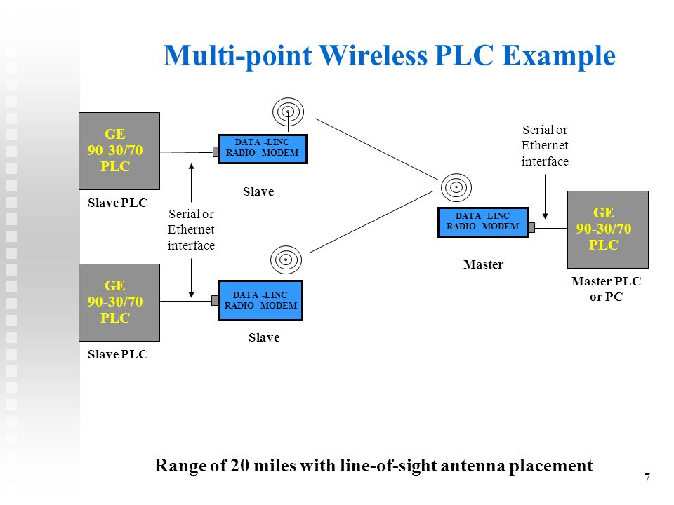 7 Multi-point Wireless PLC Example DATA -LINC RADIO MODEM DATA -LINC RADIO MODEM Master PLC or PC DATA -LINC RADIO MODEM GE 90-30/70 PLC GE 90-30/70 PLC GE 90-30/70 PLC Slave PLC Slave Master Slave Range of 20 miles with line-of-sight antenna placement Serial or Ethernet interface