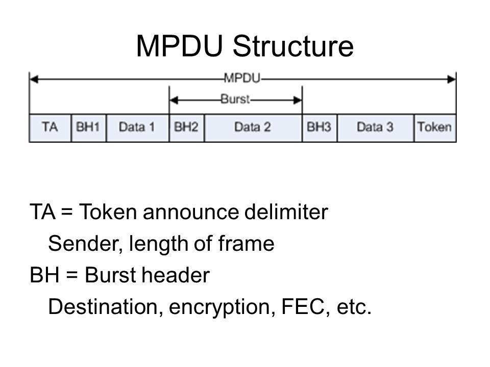 MPDU Structure TA = Token announce delimiter Sender, length of frame BH = Burst header Destination, encryption, FEC, etc.
