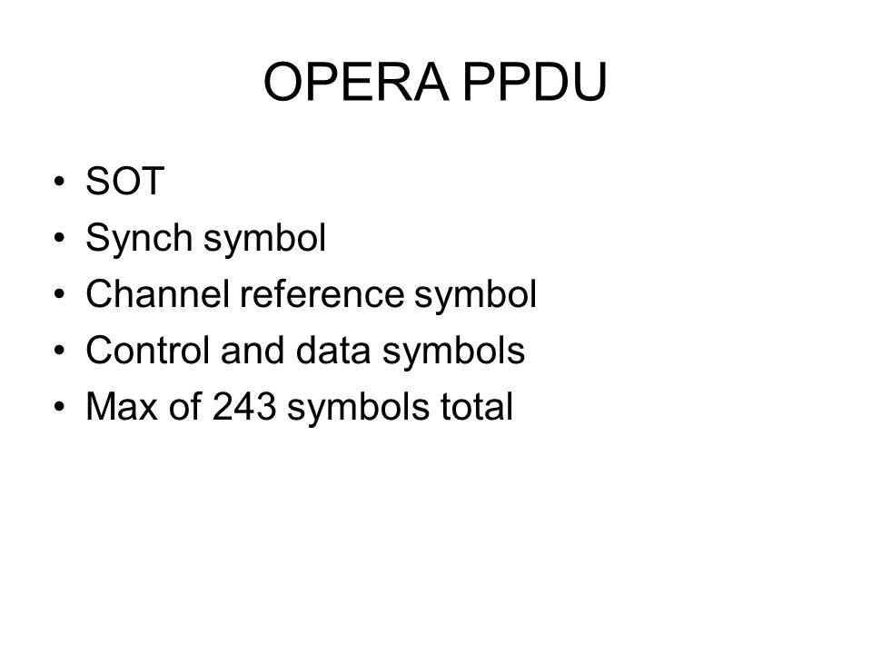 OPERA Frame Control Mapped to one OFDM symbol 176 information bits 16 CRC bits -> 192 bits G(x) = 10001000000100001 RS (12,8,t=2) encoding -> 288 bits FC Interleaver (288 bits)