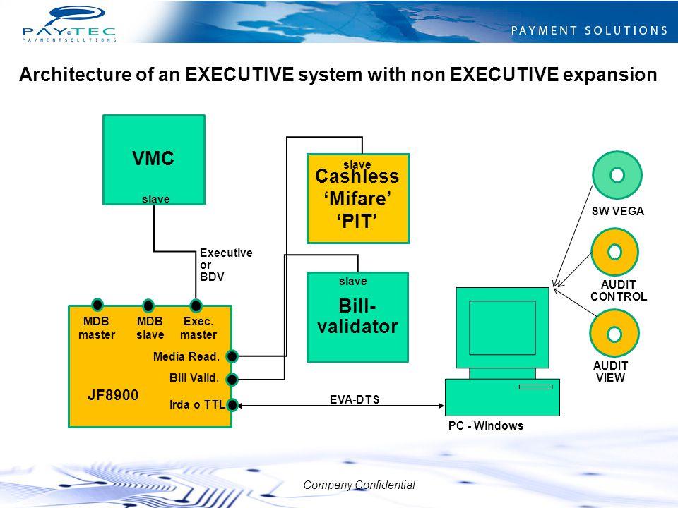 Company Confidential VMC slave EVA-DTS Bill- validator slave Cashless 'Mifare' 'PIT' slave MDB master Irda o TTL Exec. master Media Read. Bill Valid.