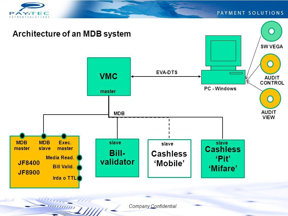 Company Confidential VMC master MDB EVA-DTS Bill- validator slave Cashless 'Mobile' slave MDB master Irda o TTL Exec. master Media Read. Bill Valid. J