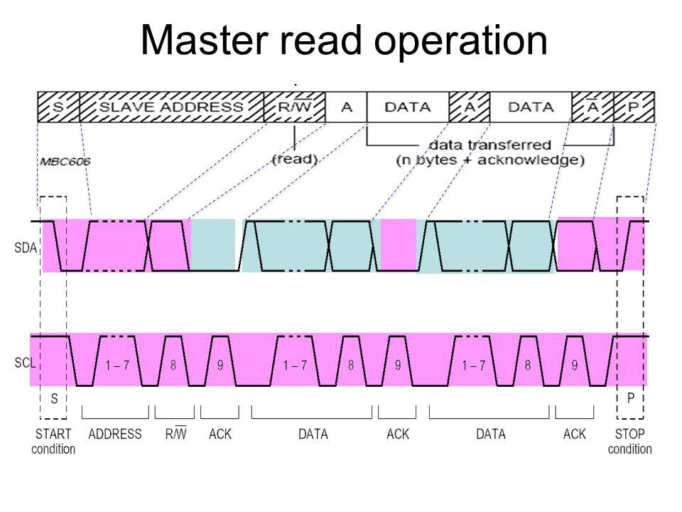 Master read operation