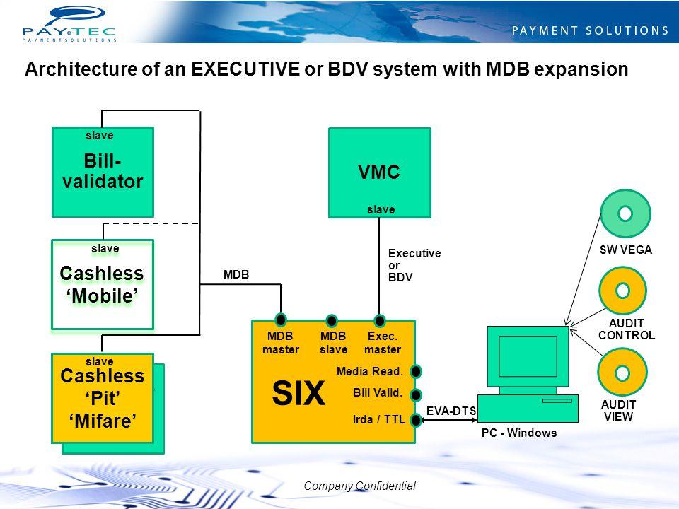 Company Confidential Cashless 'Pit' 'Mifare' VMC Executive or BDV Cashless 'Pit' 'Mifare' slave EVA-DTS MDB AUDIT VIEW PC - Windows Bill- validator sl