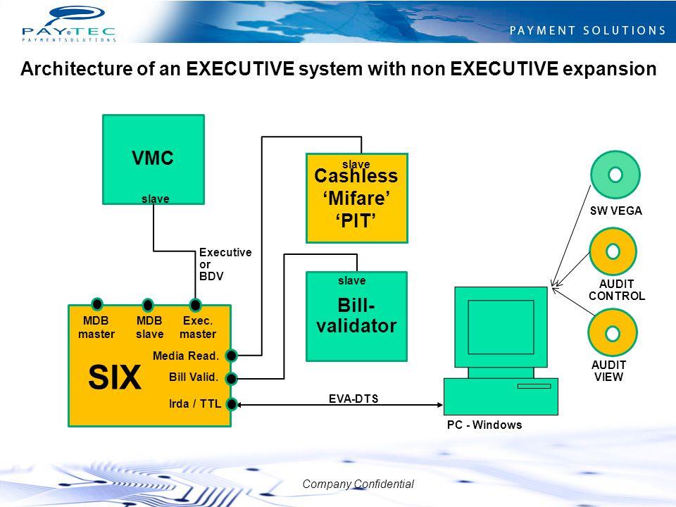 Company Confidential VMC slave EVA-DTS Bill- validator slave Cashless 'Mifare' 'PIT' slave MDB master Irda / TTL Exec. master Media Read. Bill Valid.