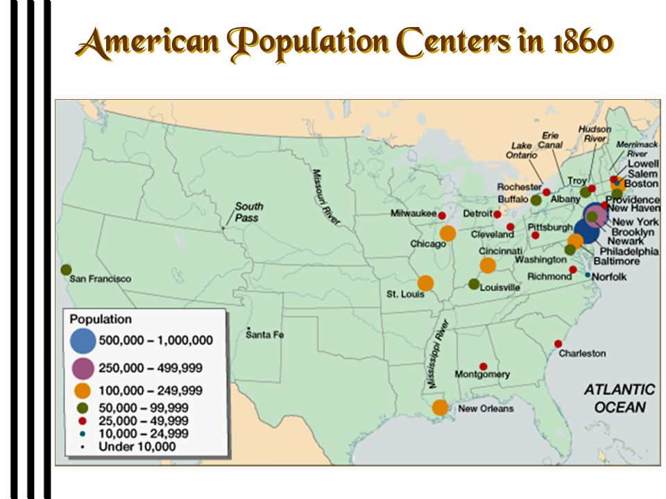American Population Centers in 1860