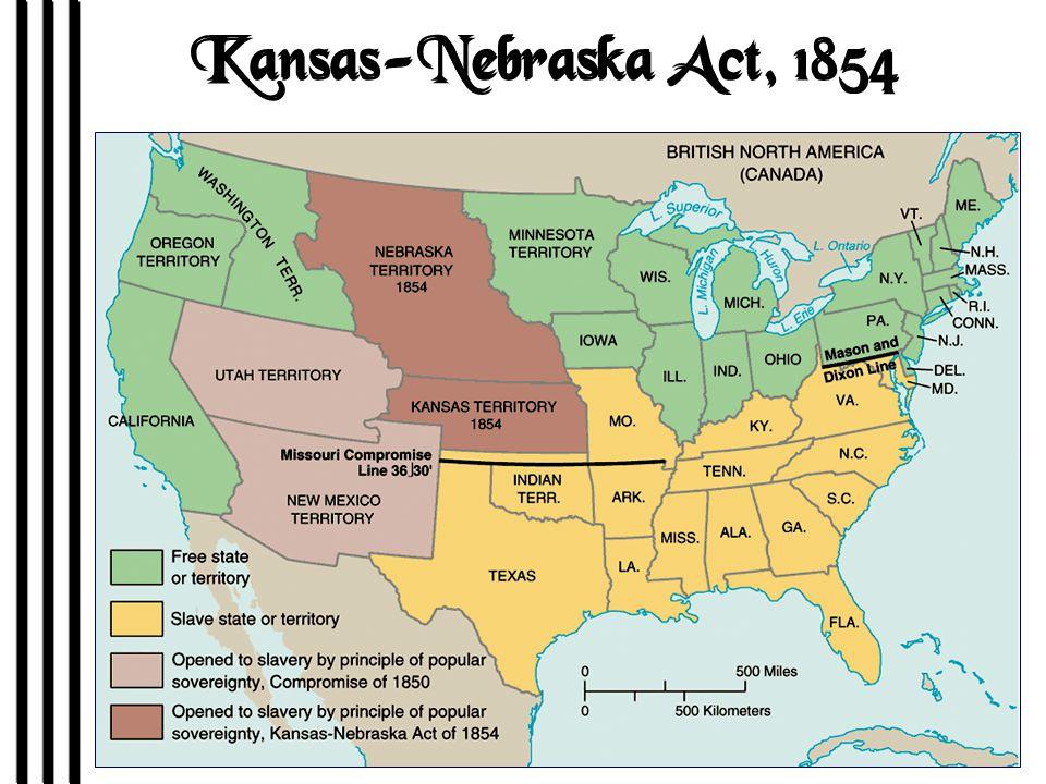 Kansas-Nebraska Act, 1854