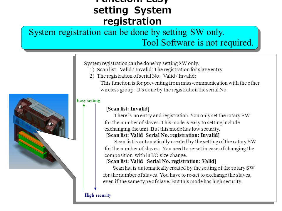 7 Function: Easy setting System registration System registration can be done by setting SW only.