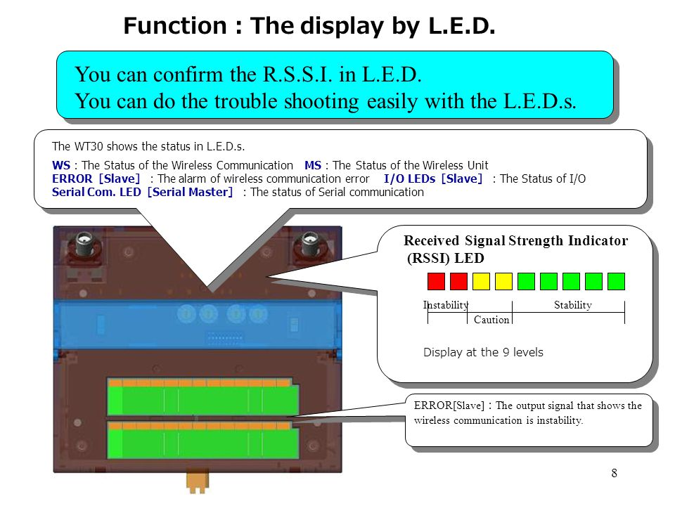 9 Function : Free from Interferences The construction of more wireless systems becomes possible.
