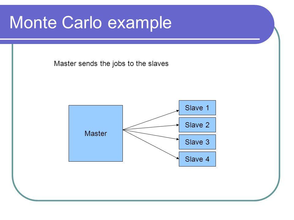 Monte Carlo example Master Slave 1 Slave 2 Slave 3 Slave 4 Master sends the jobs to the slaves