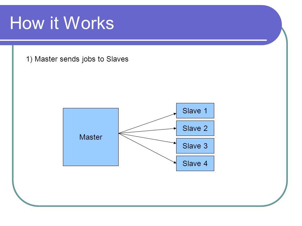 How it Works Master Slave 1 Slave 2 Slave 3 Slave 4 1) Master sends jobs to Slaves