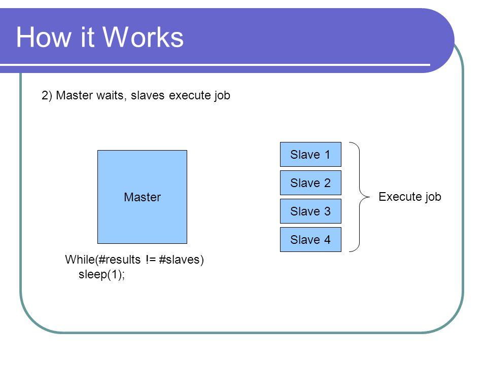 How it Works Master Slave 1 Slave 2 Slave 3 Slave 4 2) Master waits, slaves execute job While(#results != #slaves) sleep(1); Execute job