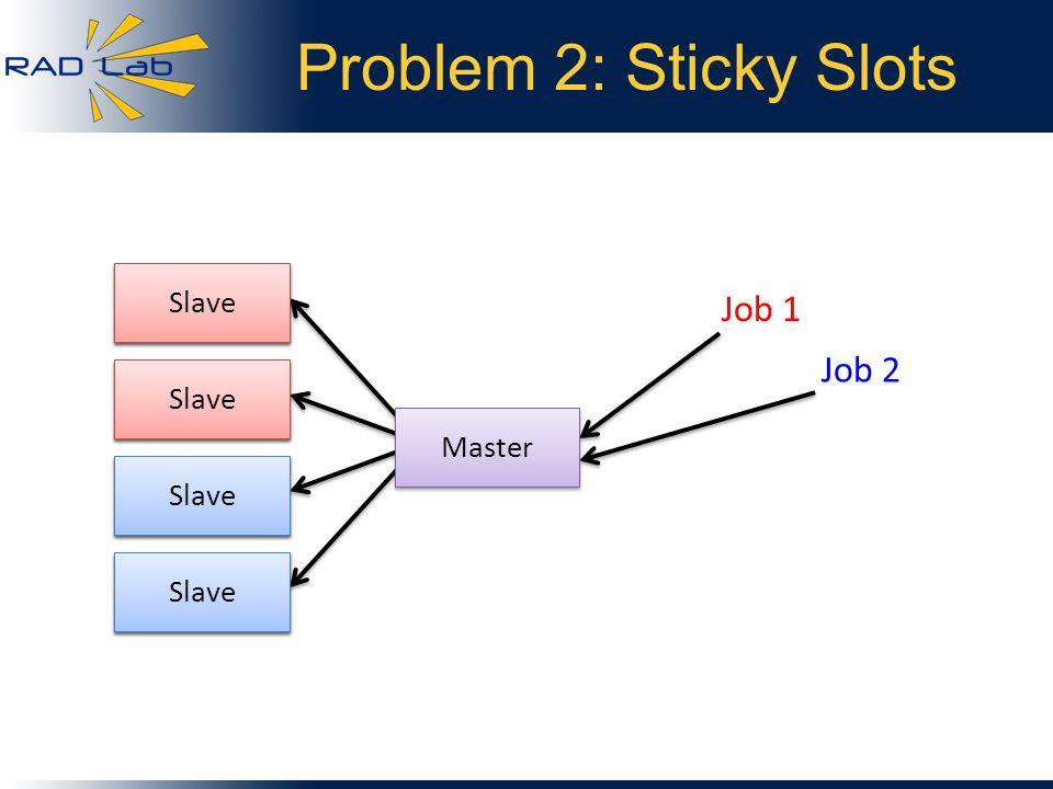 Slave Problem 2: Sticky Slots Job 1 Job 2 Master