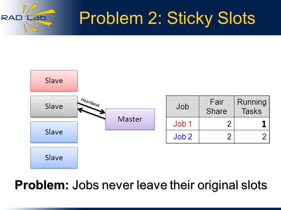 Slave Problem 2: Sticky Slots Master Slave Heartbeat Job Fair Share Running Tasks Job 12 1 Job 222 Problem: Jobs never leave their original slots