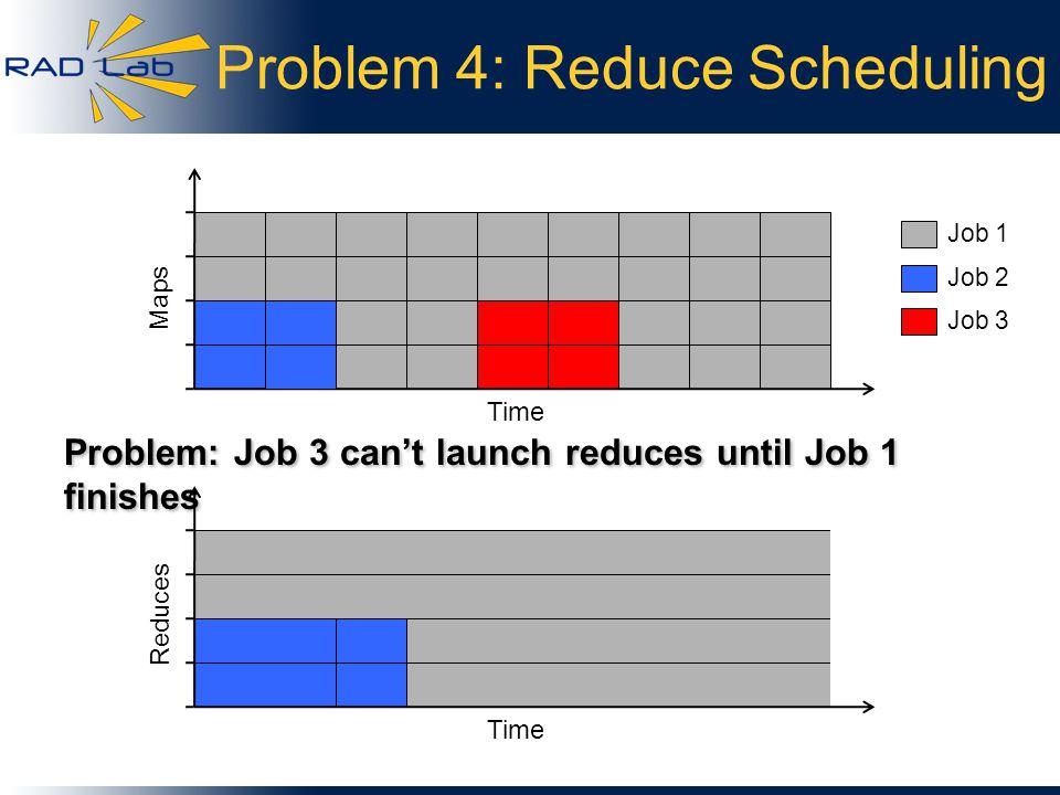 Problem 4: Reduce Scheduling Job 1 Job 2 Job 3 Time Maps Time Reduces Problem: Job 3 can't launch reduces until Job 1 finishes