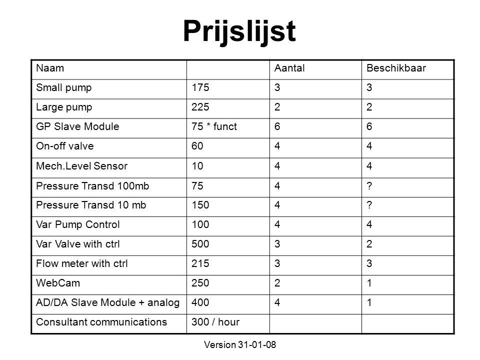 Version 31-01-08 Prijslijst NaamAantalBeschikbaar Small pump17533 Large pump22522 GP Slave Module75 * funct66 On-off valve6044 Mech.Level Sensor1044 Pressure Transd 100mb754.