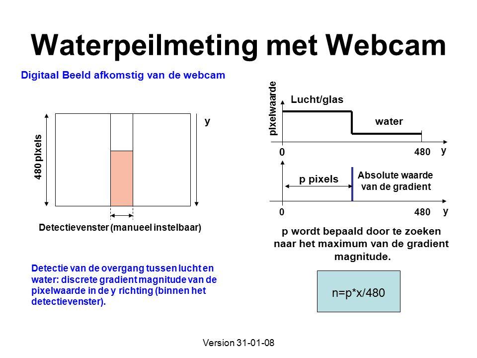 Version 31-01-08 Waterpeilmeting met Webcam Detectie van de overgang tussen lucht en water: discrete gradient magnitude van de pixelwaarde in de y richting (binnen het detectievenster).