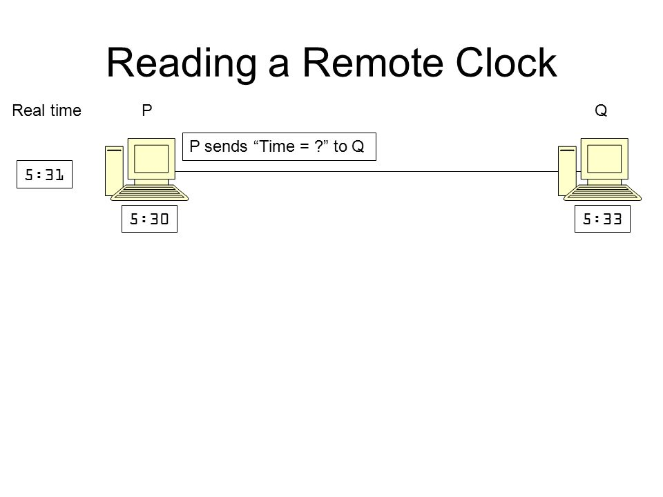 Reading a Remote Clock 5:305:33 Real time P Q 5:31 5:355:41 5:37 Q sends Time = 5:41 to P P sends Time = ? to Q Q receives Time = ? from P