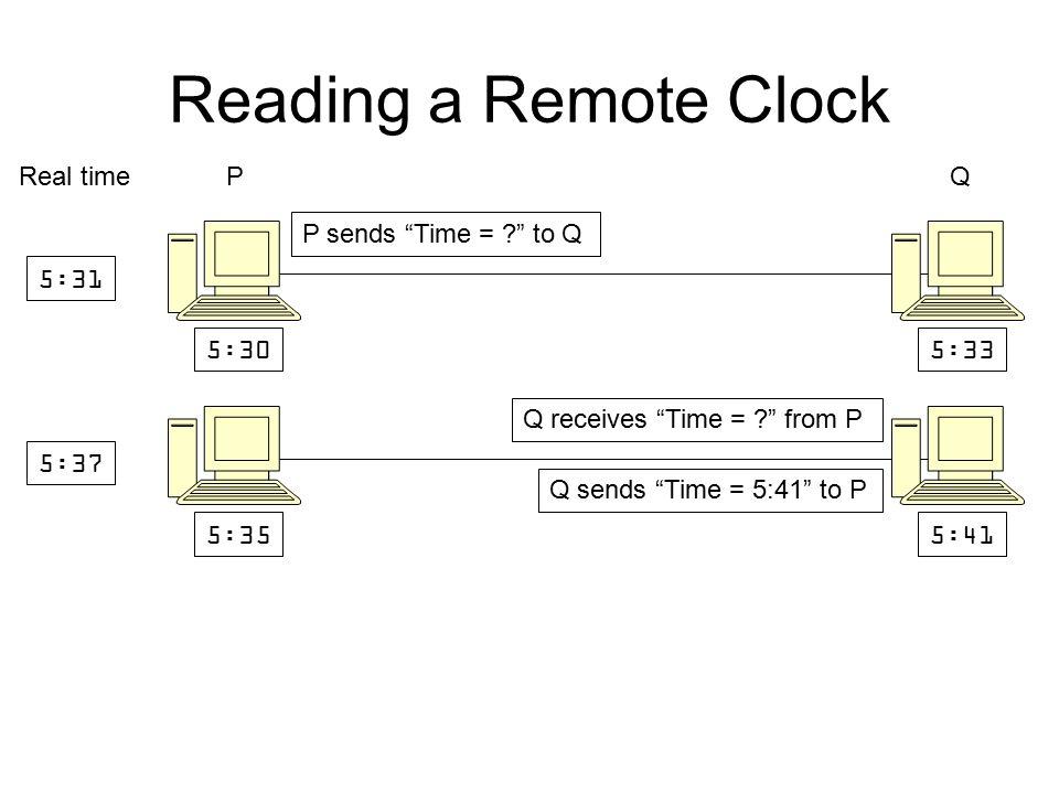 How Should P Change it's Clock? At P(t') = 5:42, P estimates Q(t') = 5:49 What should P do?