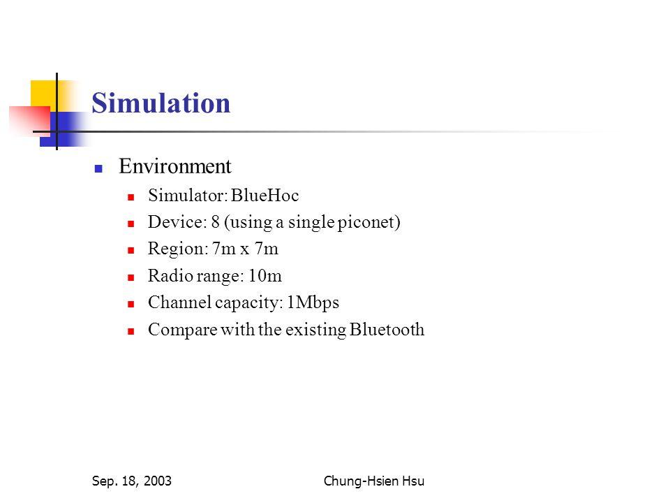 Sep. 18, 2003Chung-Hsien Hsu Simulation Environment Simulator: BlueHoc Device: 8 (using a single piconet) Region: 7m x 7m Radio range: 10m Channel cap