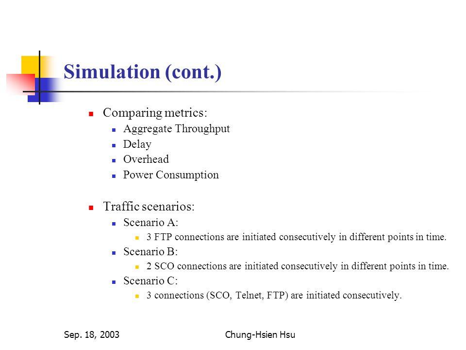 Sep. 18, 2003Chung-Hsien Hsu Simulation (cont.) Comparing metrics: Aggregate Throughput Delay Overhead Power Consumption Traffic scenarios: Scenario A