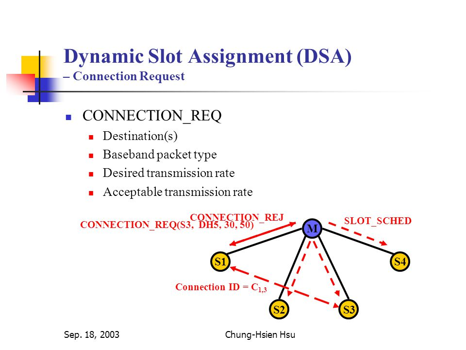 Sep. 18, 2003Chung-Hsien Hsu Dynamic Slot Assignment (DSA) – Connection Request CONNECTION_REQ Destination(s) Baseband packet type Desired transmissio