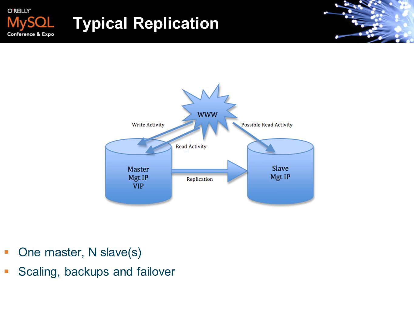 Typical Replication  One master, N slave(s)‏  Scaling, backups and failover
