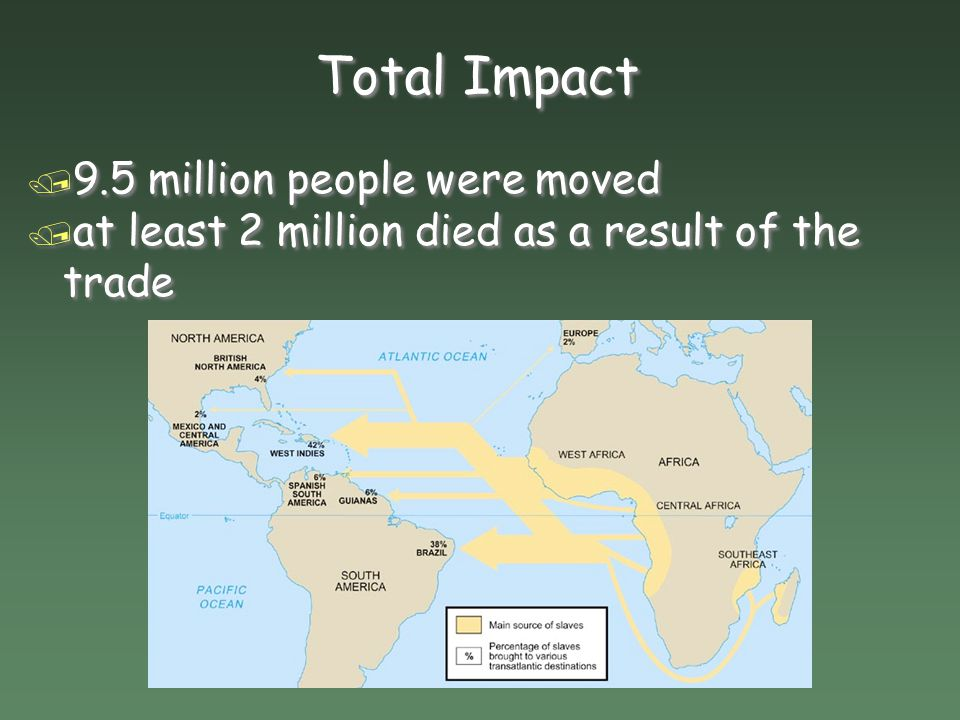 Total Impact / 9.5 million people were moved / at least 2 million died as a result of the trade / 9.5 million people were moved / at least 2 million died as a result of the trade
