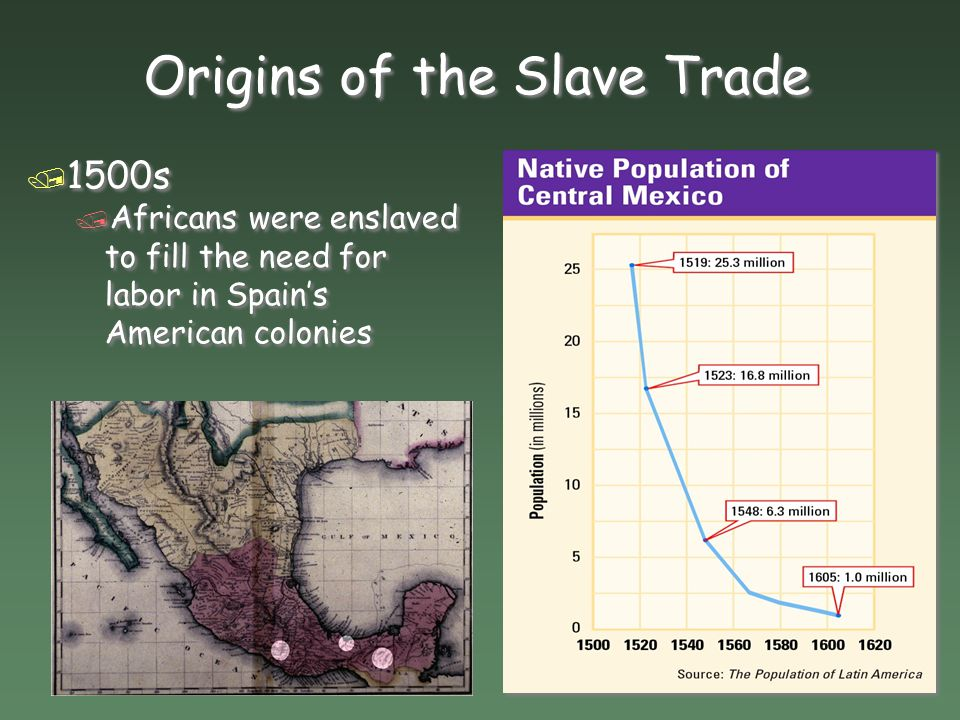 Origins of the Slave Trade / 1500s / Africans were enslaved to fill the need for labor in Spain's American colonies / 1500s / Africans were enslaved to fill the need for labor in Spain's American colonies